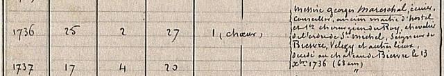 Extrait de la Monographie de Thillay (Secrétaire de la Mairie de Bièvres et instituteur - fin du 19e siècle)